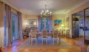 Verkauf Villa Le Rouret
