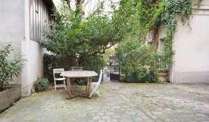 Verkauf Wohnung Paris 4ème